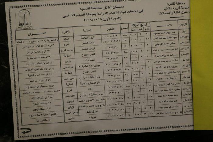 اوائل الشهادة الاعدادية فى محافظة القاهرة لعام 2019