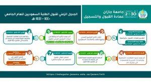 النظام الاكاديمي جامعة جازان لسنة 1441هـ الموقع الرسمي edugate.jazanu.edu.sa 1