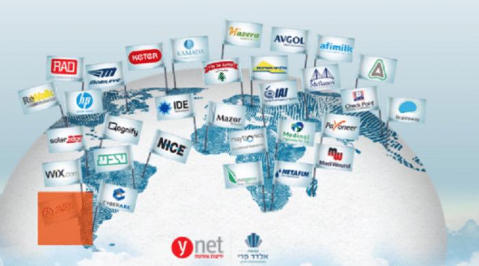 الشركات الإسرائيلية التكنولوجية المعلوماتية